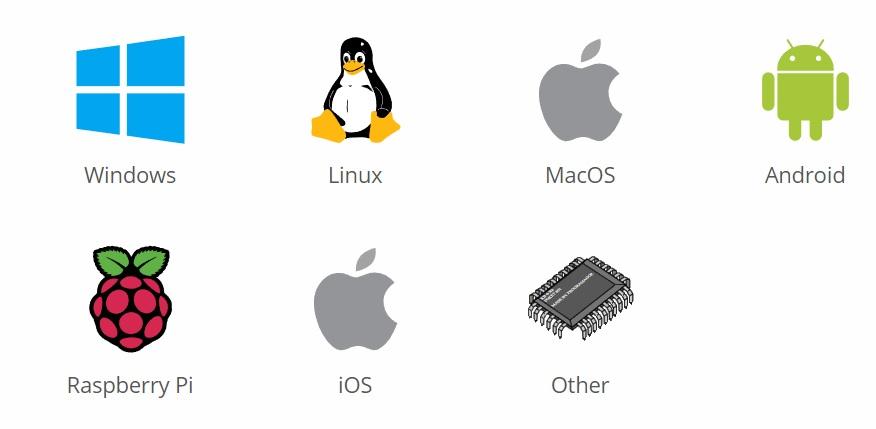kodi su Android